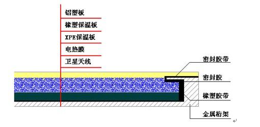加热装置的分层结构示意图